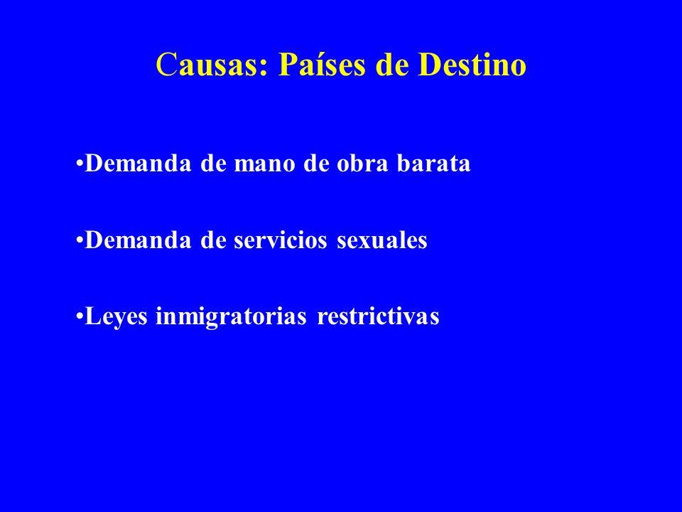 Causas: Países de Destino