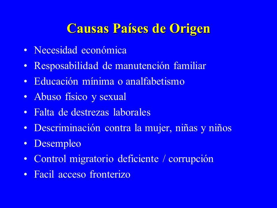 Causas Países de Origen