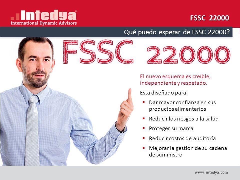 FSSC 22000 Qué puedo esperar de FSSC 22000