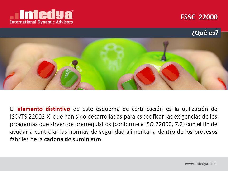 FSSC 22000 ¿Qué es