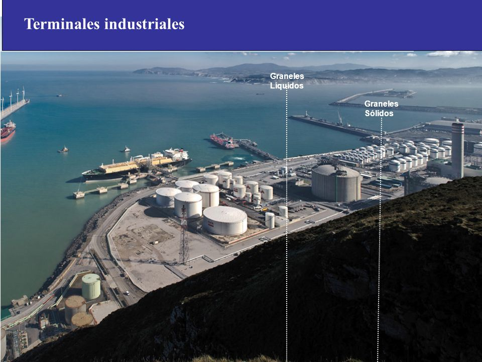 Terminales industriales