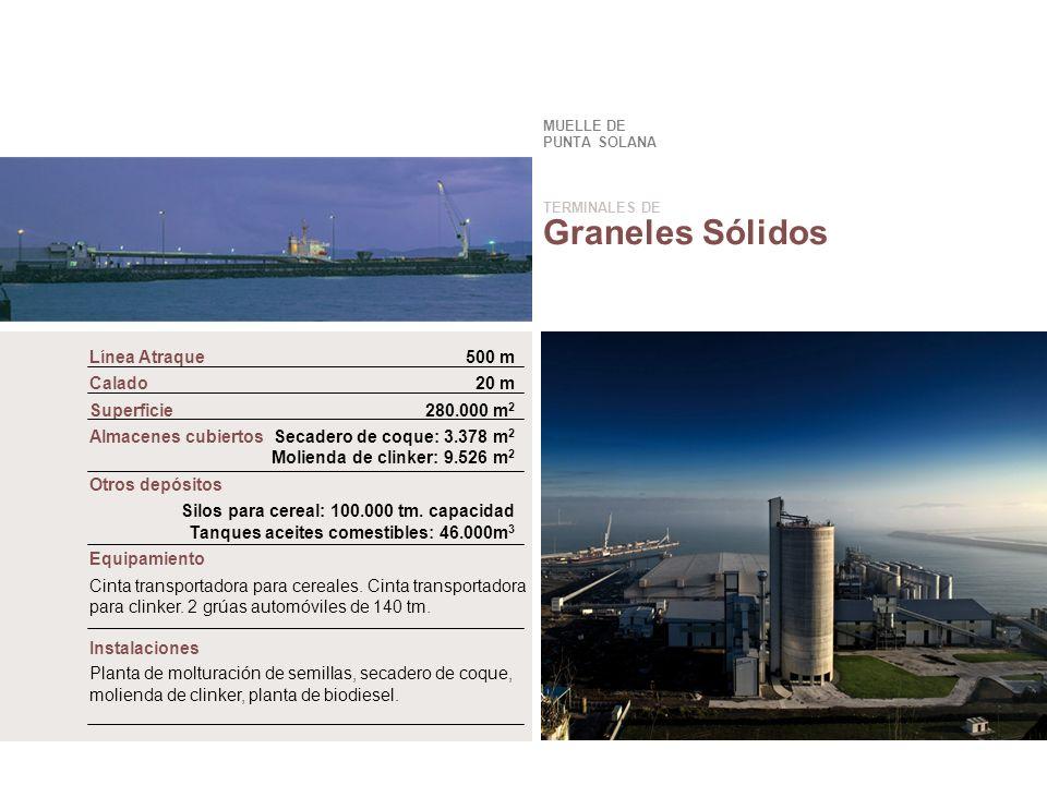 Graneles Sólidos Línea Atraque 500 m Calado 20 m Superficie 280.000 m2