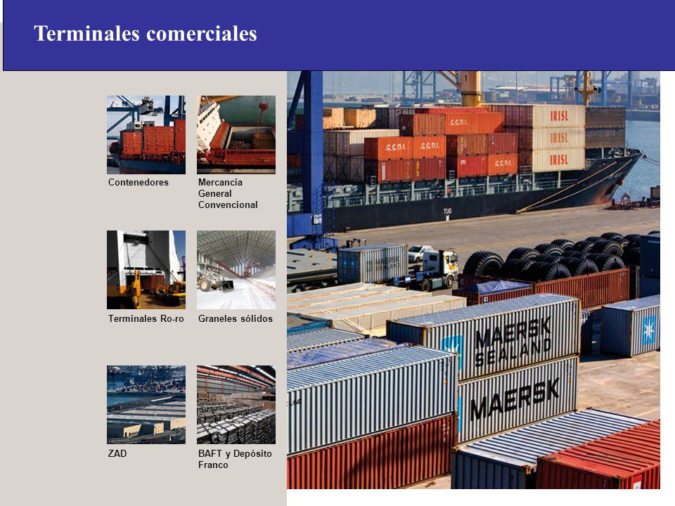 Terminales comerciales