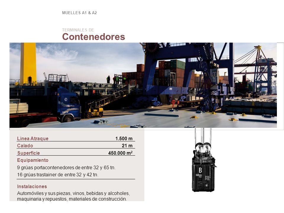 Contenedores Línea Atraque 1.500 m Calado 21 m Superficie 450.000 m2