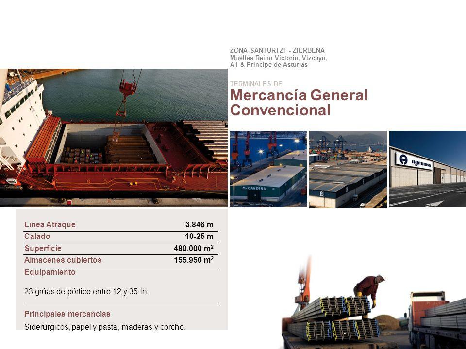 Mercancía General Convencional Línea Atraque 3.846 m Calado 10-25 m