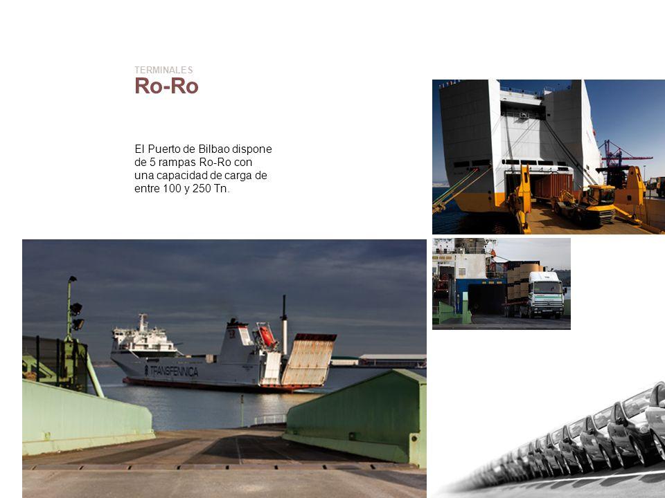 Ro-Ro El Puerto de Bilbao dispone de 5 rampas Ro-Ro con