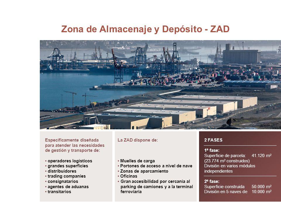 Zona de Almacenaje y Depósito - ZAD
