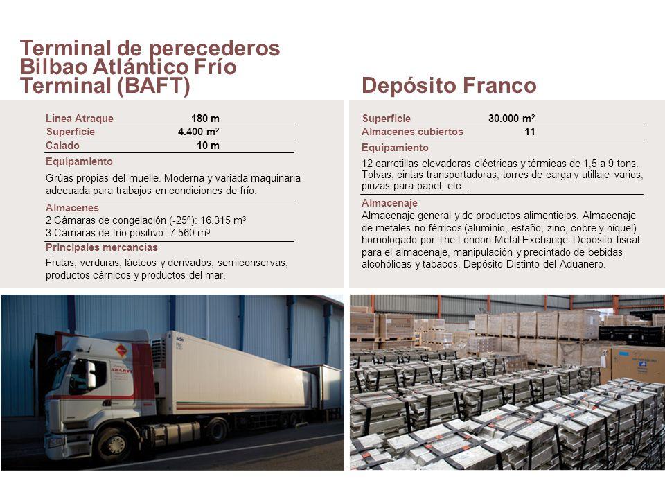 Terminal de perecederos Bilbao Atlántico Frío Terminal (BAFT)