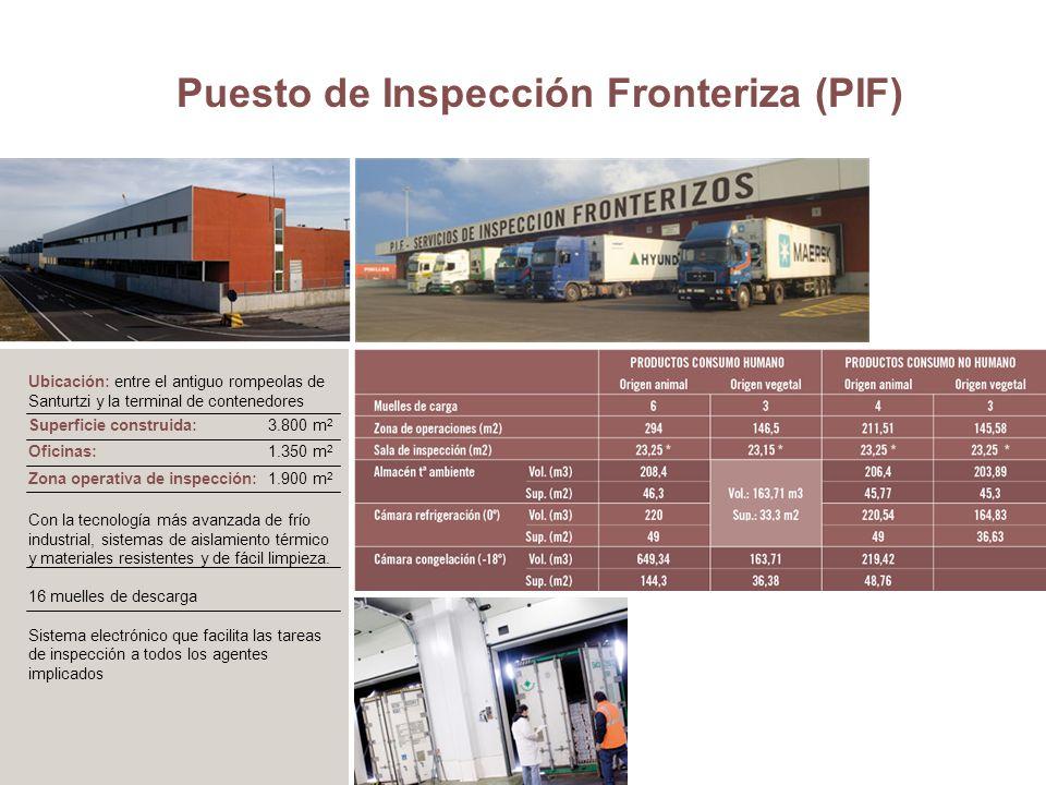 Puesto de Inspección Fronteriza (PIF)