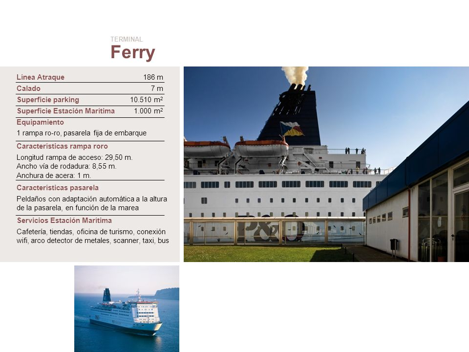 Ferry Línea Atraque 186 m Calado 7 m Superficie parking m2