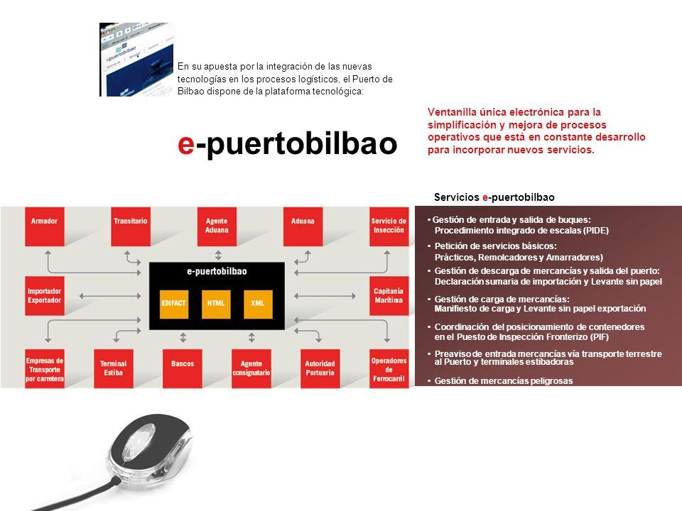 En su apuesta por la integración de las nuevas tecnologías en los procesos logísticos, el Puerto de Bilbao dispone de la plataforma tecnológica: