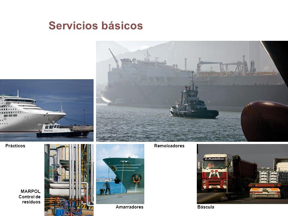 Servicios básicos Prácticos Remolcadores MARPOL Control de residuos