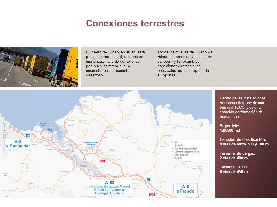 Conexiones terrestres