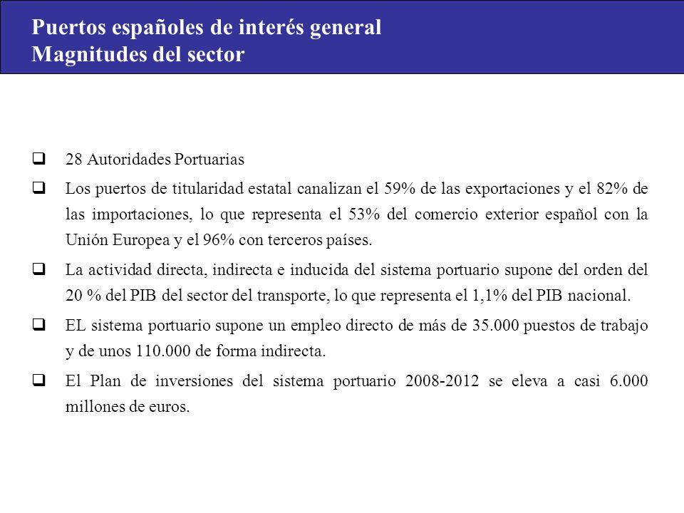 Puertos españoles de interés general Magnitudes del sector