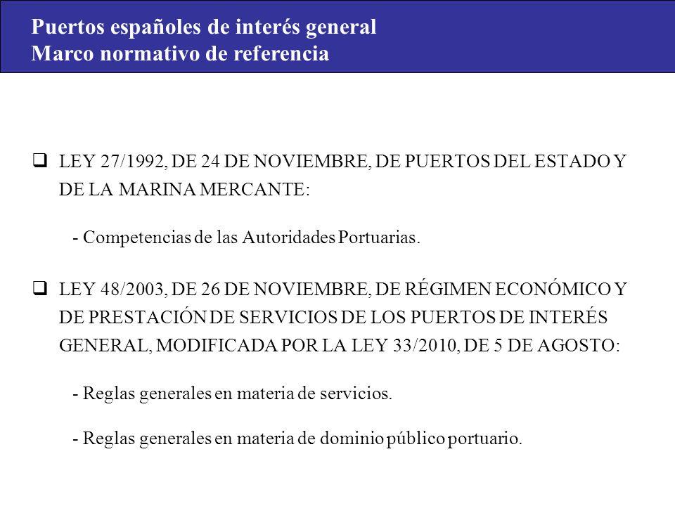 Puertos españoles de interés general Marco normativo de referencia