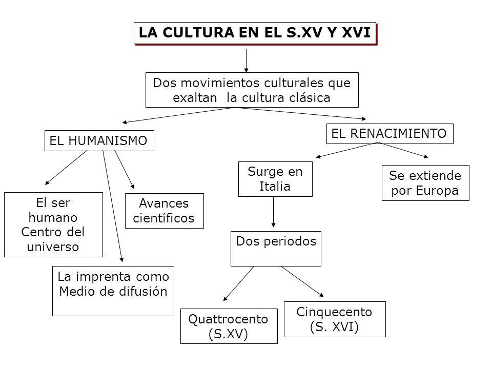 Dos movimientos culturales que exaltan la cultura clásica