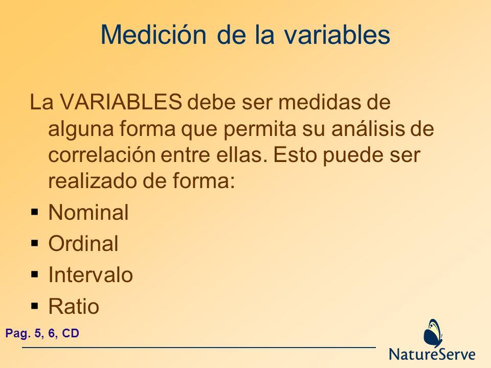 Medición de la variables