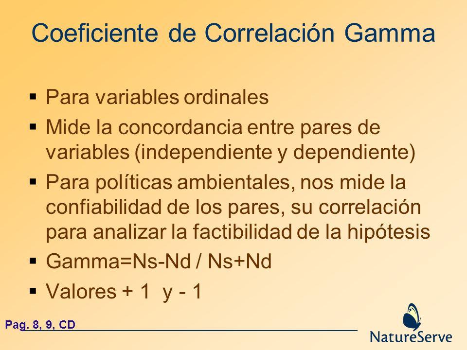 Coeficiente de Correlación Gamma