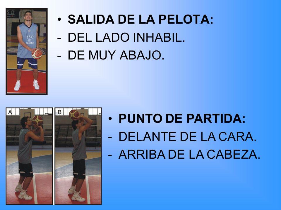 SALIDA DE LA PELOTA: DEL LADO INHABIL. DE MUY ABAJO.