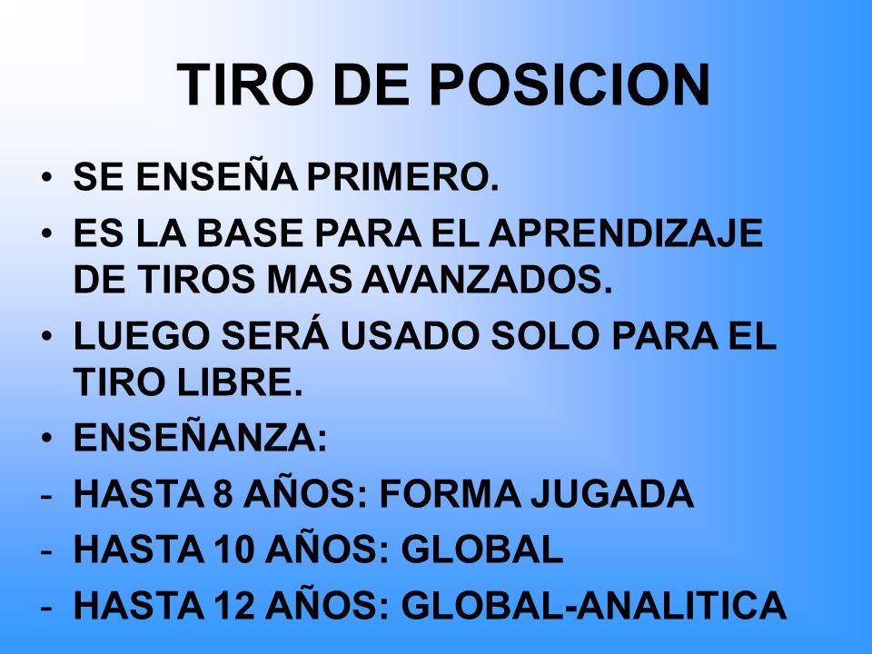 TIRO DE POSICION SE ENSEÑA PRIMERO.