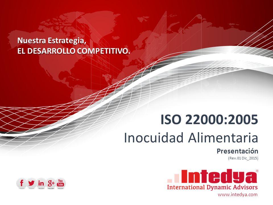 SGI ISO 22000:2005 Inocuidad Alimentaria ISO 14001:2004
