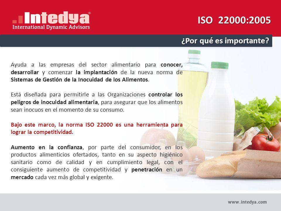 ISO 22000:2005 ¿Por qué es importante