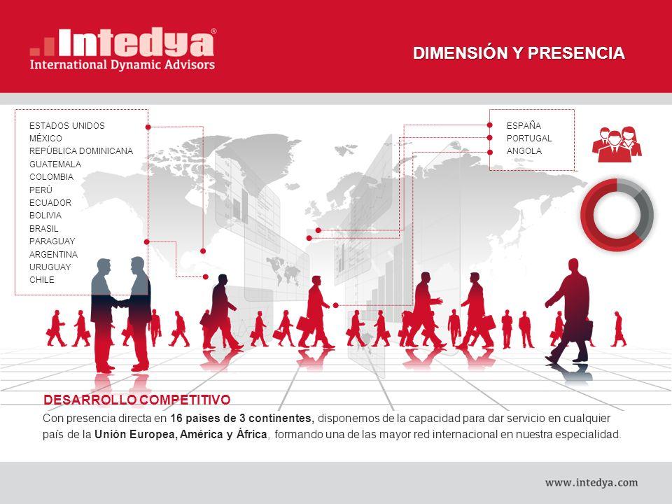 DIMENSIÓN Y PRESENCIA DESARROLLO COMPETITIVO