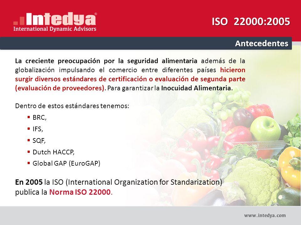 ISO 22000:2005 Antecedentes.