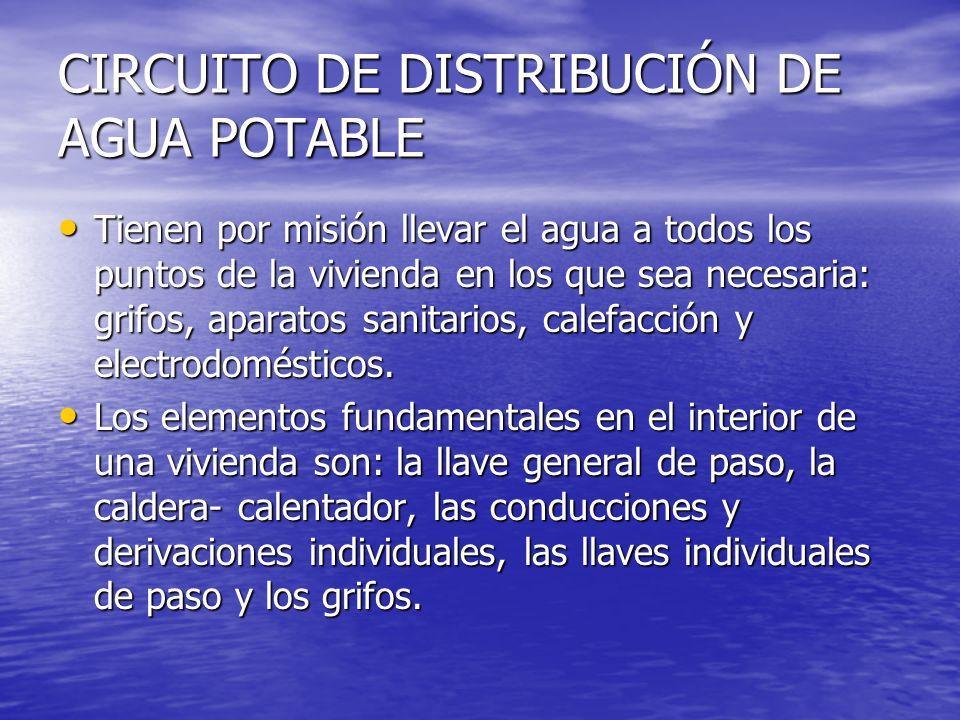 CIRCUITO DE DISTRIBUCIÓN DE AGUA POTABLE
