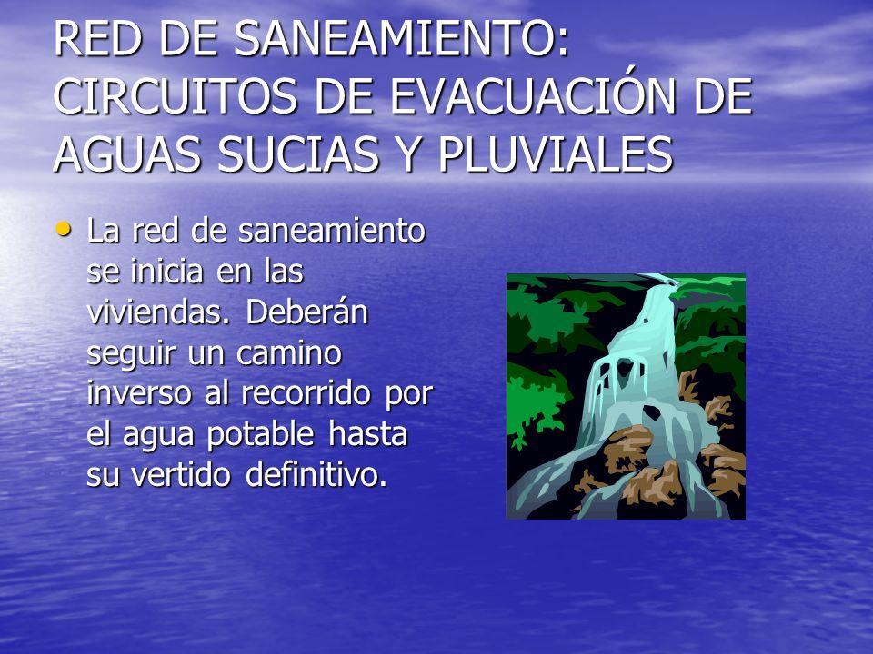 RED DE SANEAMIENTO: CIRCUITOS DE EVACUACIÓN DE AGUAS SUCIAS Y PLUVIALES