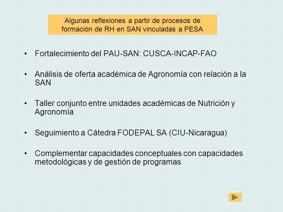 Fortalecimiento del PAU-SAN: CUSCA-INCAP-FAO