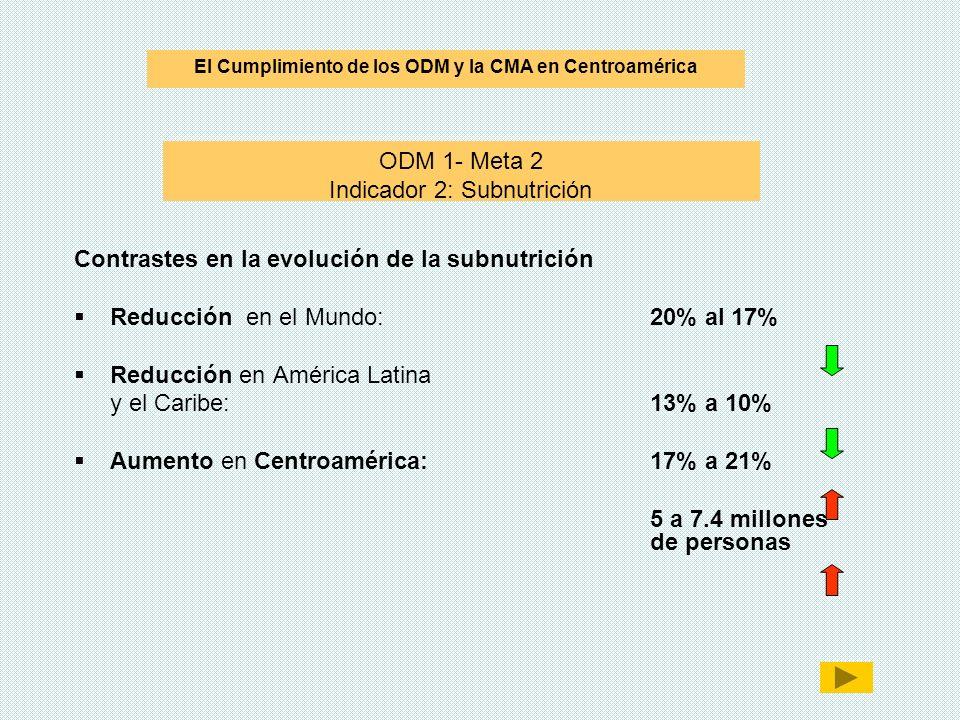 ODM 1- Meta 2 Indicador 2: Subnutrición