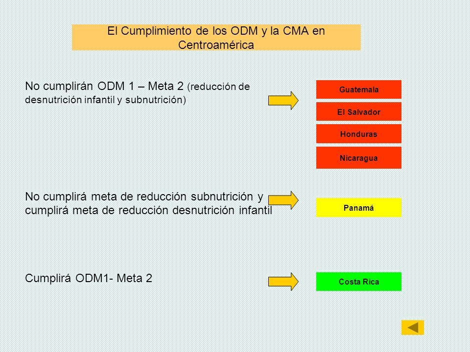 El Cumplimiento de los ODM y la CMA en Centroamérica