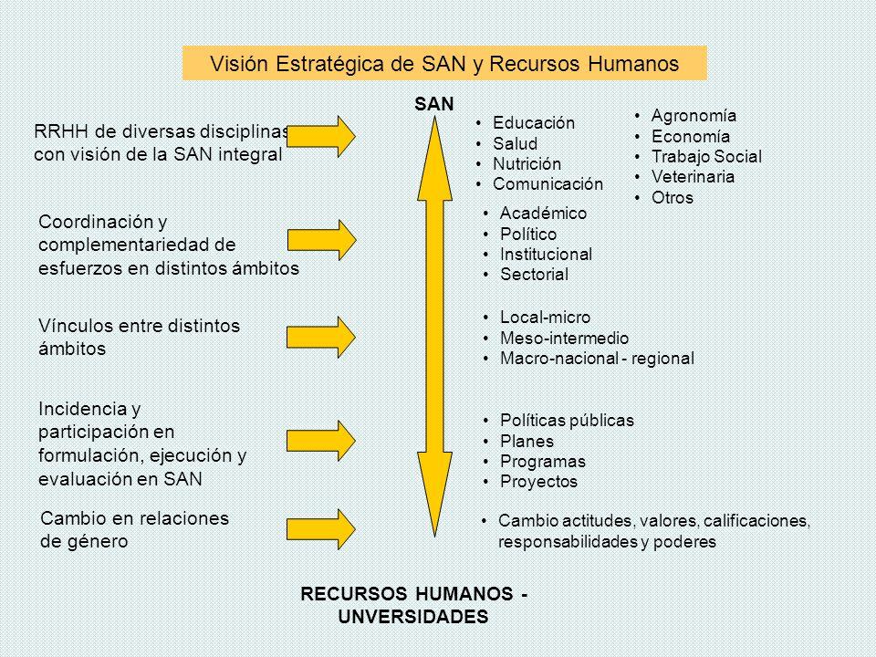 RECURSOS HUMANOS - UNVERSIDADES