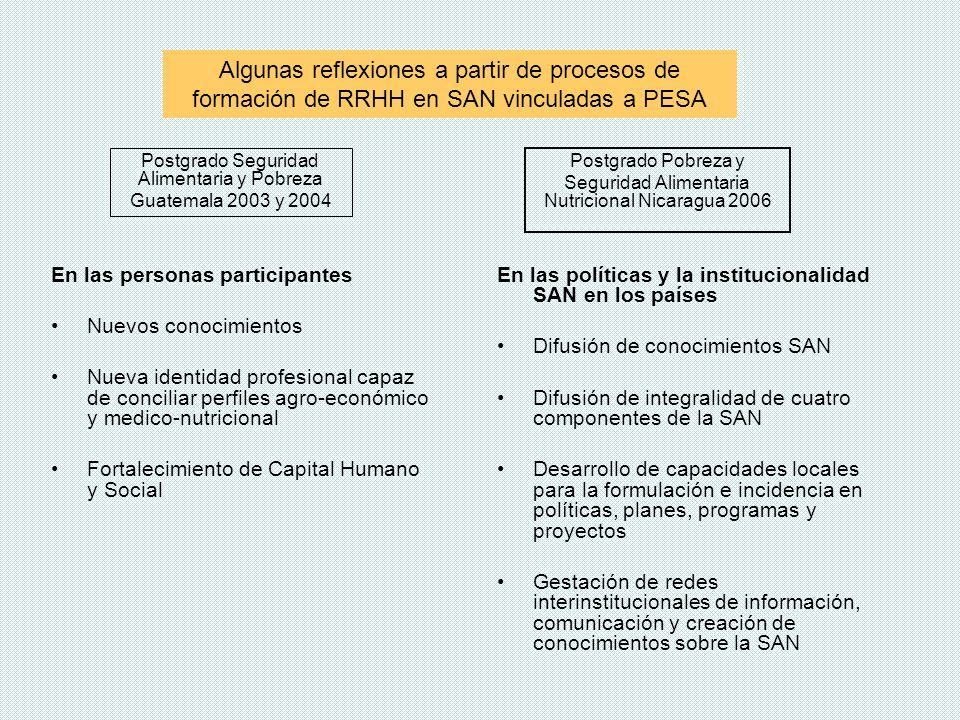 Algunas reflexiones a partir de procesos de formación de RRHH en SAN vinculadas a PESA