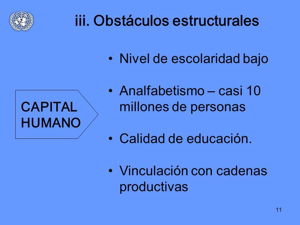 iii. Obstáculos estructurales