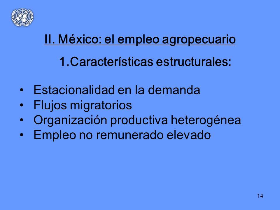 II. México: el empleo agropecuario 1.Características estructurales: