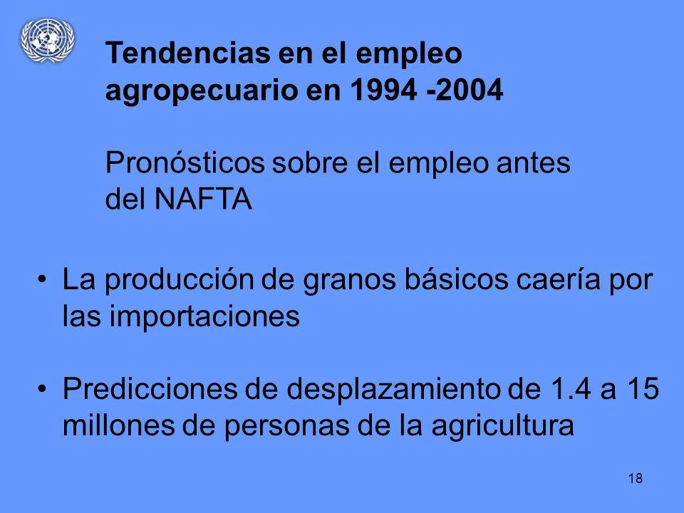 Tendencias en el empleo agropecuario en 1994 -2004