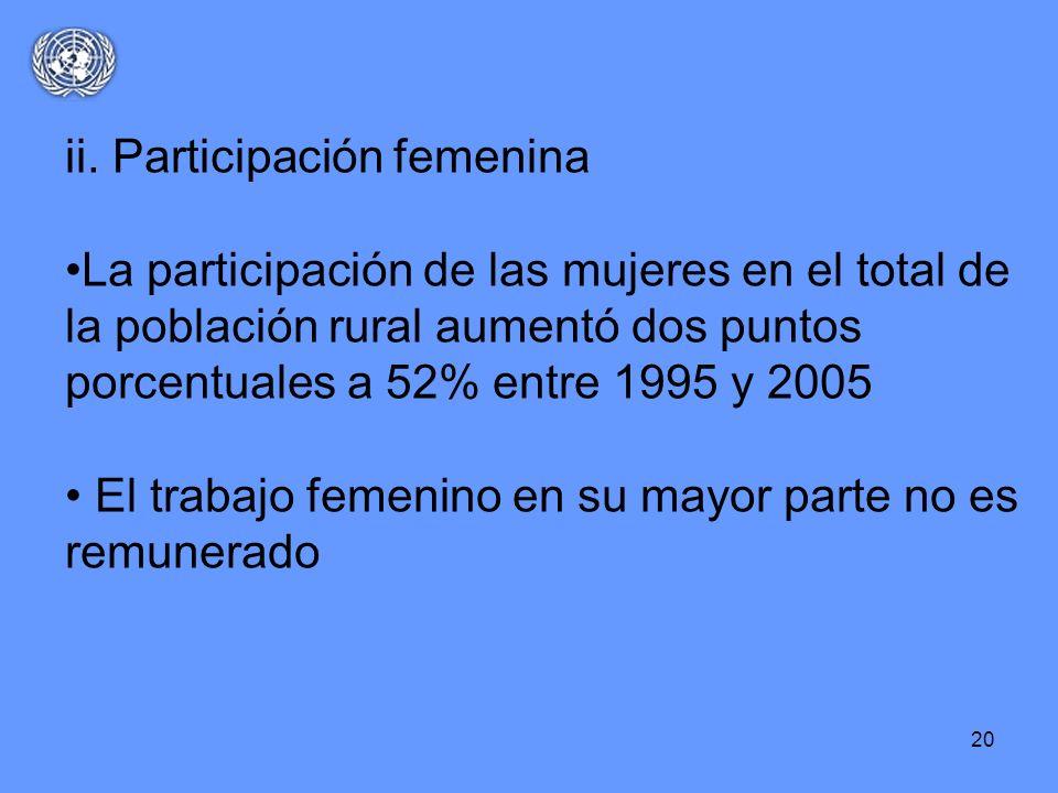ii. Participación femenina