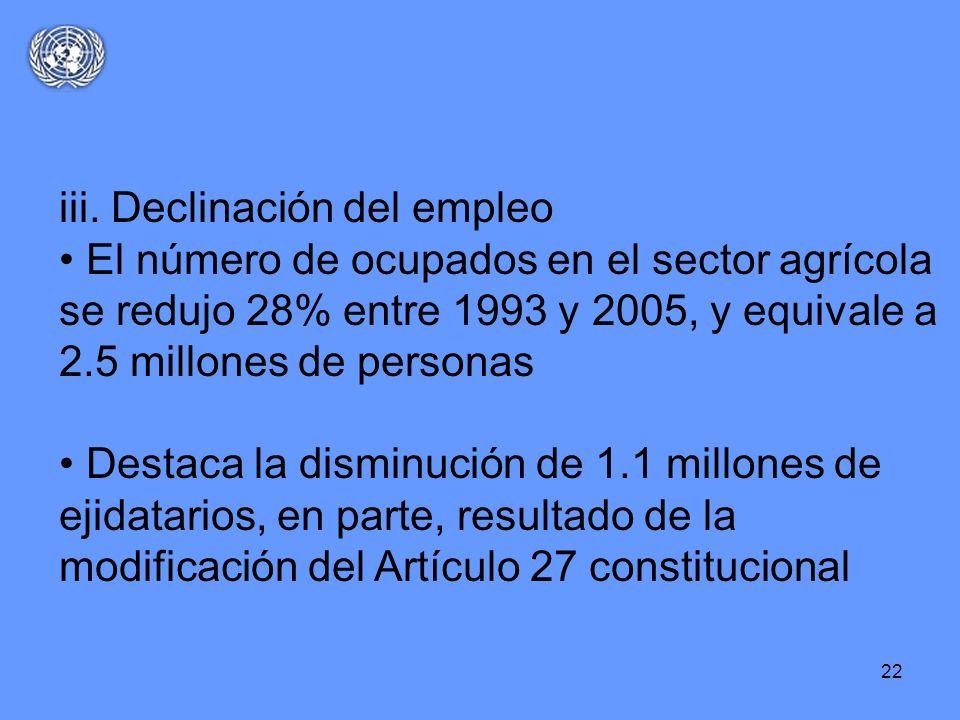 iii. Declinación del empleo