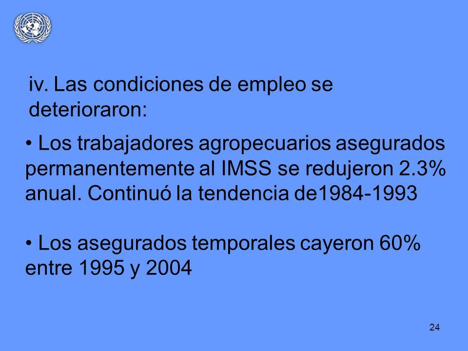 iv. Las condiciones de empleo se deterioraron: