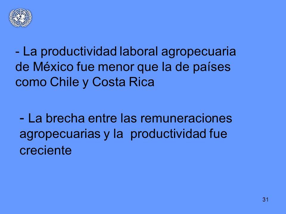 La productividad laboral agropecuaria de México fue menor que la de países como Chile y Costa Rica