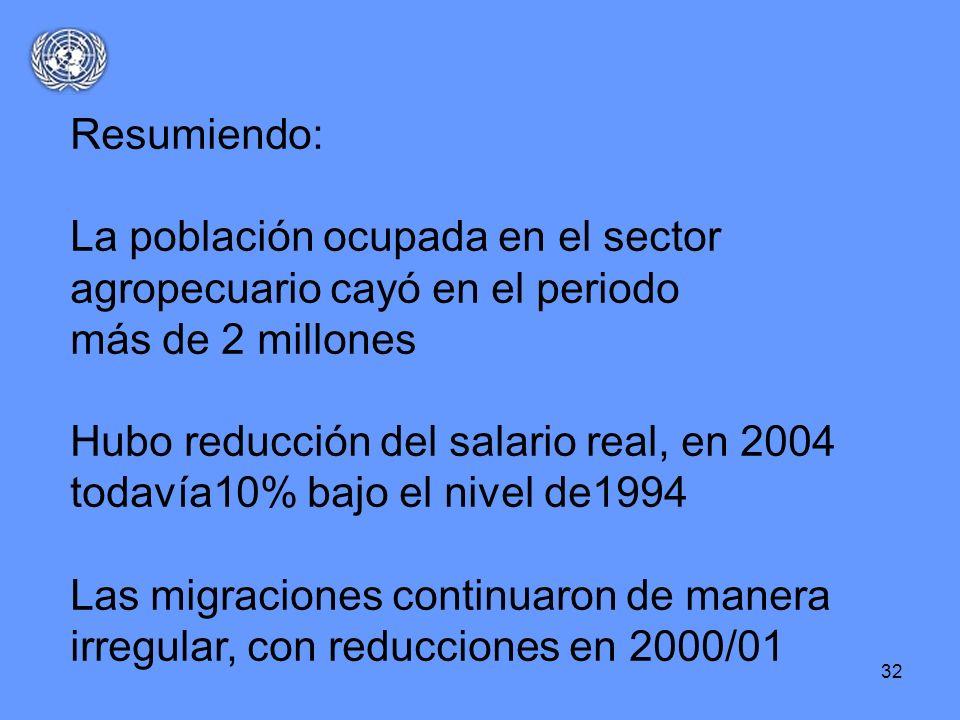 Resumiendo:La población ocupada en el sector. agropecuario cayó en el periodo. más de 2 millones. Hubo reducción del salario real, en 2004.