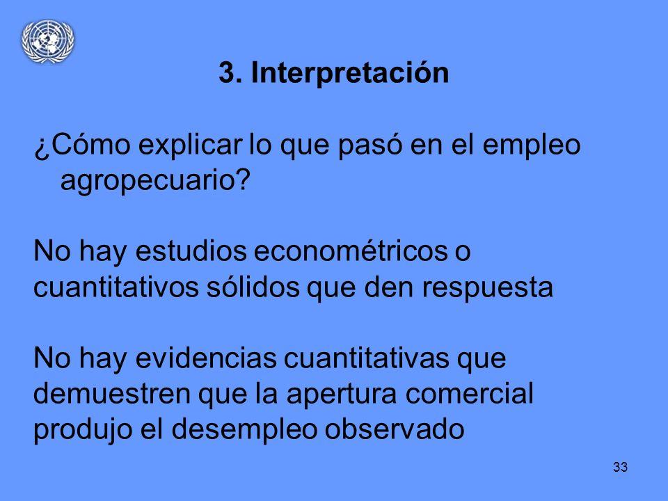 3. Interpretación ¿Cómo explicar lo que pasó en el empleo agropecuario No hay estudios econométricos o.