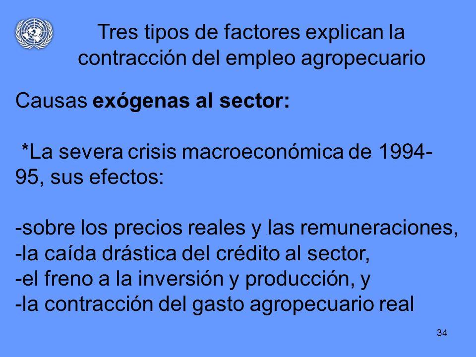 Tres tipos de factores explican la contracción del empleo agropecuario