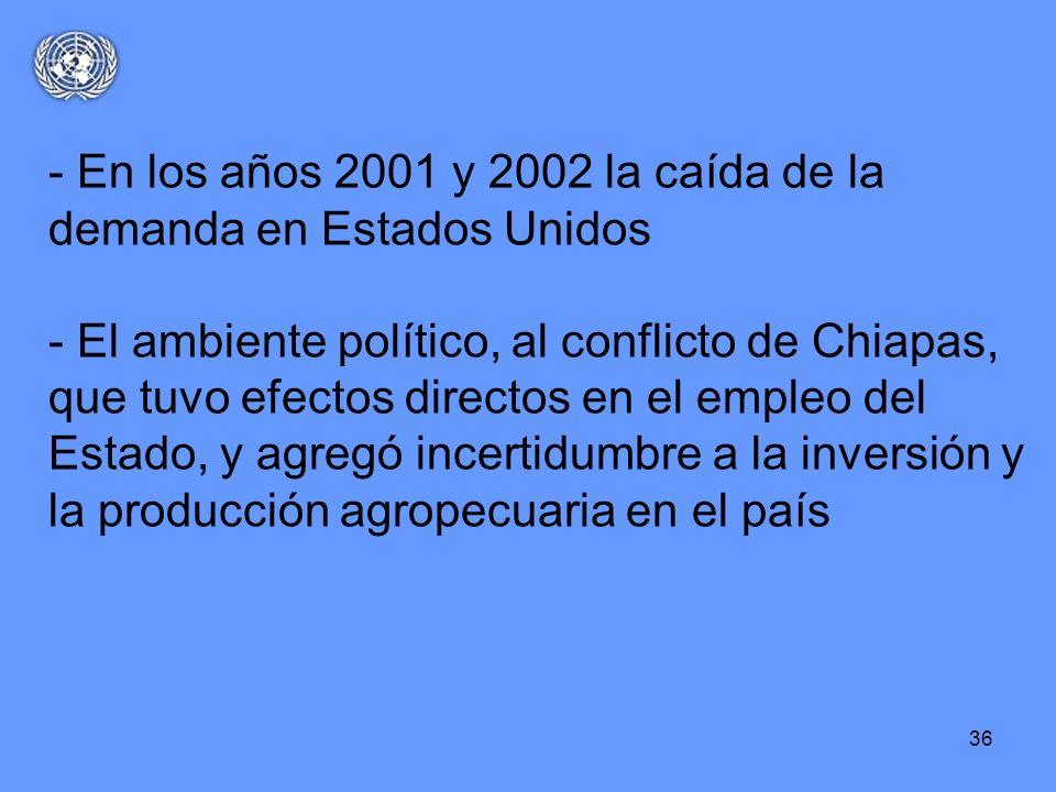 En los años 2001 y 2002 la caída de la demanda en Estados Unidos