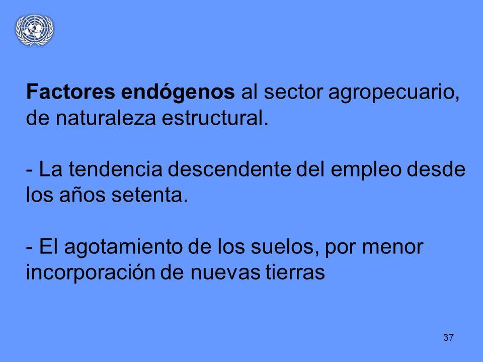 Factores endógenos al sector agropecuario, de naturaleza estructural.