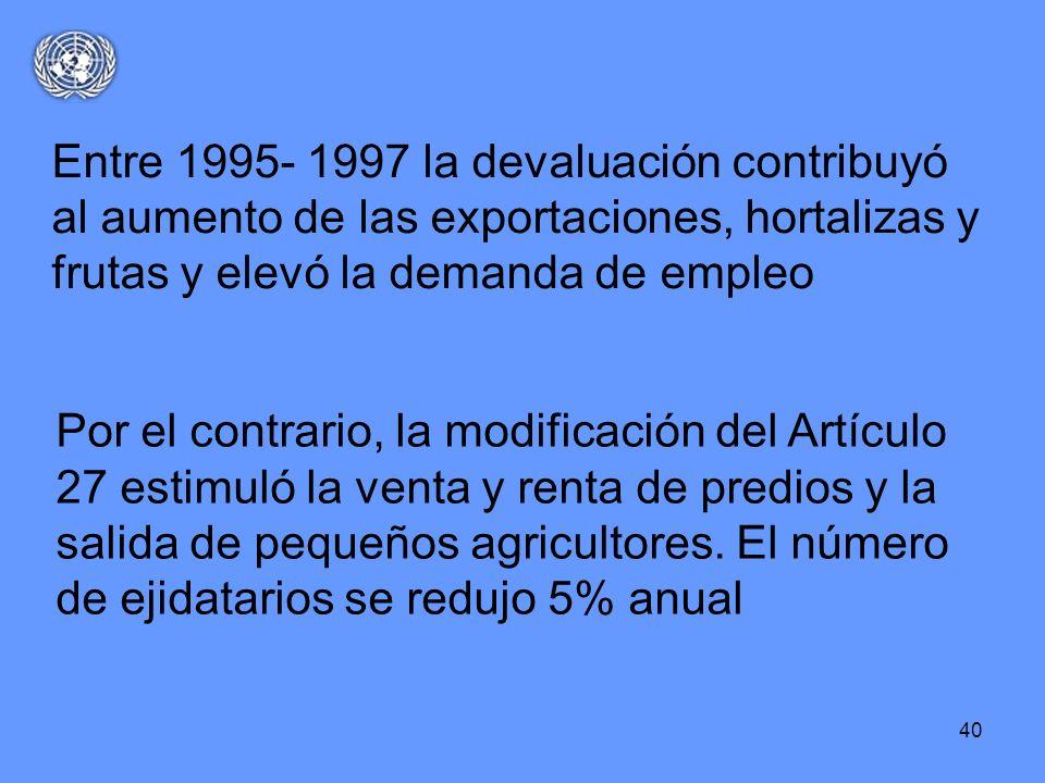 Entre 1995- 1997 la devaluación contribuyó al aumento de las exportaciones, hortalizas y frutas y elevó la demanda de empleo