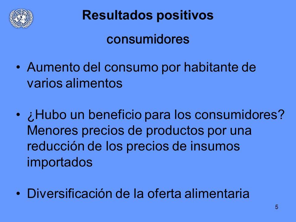 Resultados positivos consumidores. Aumento del consumo por habitante de varios alimentos.