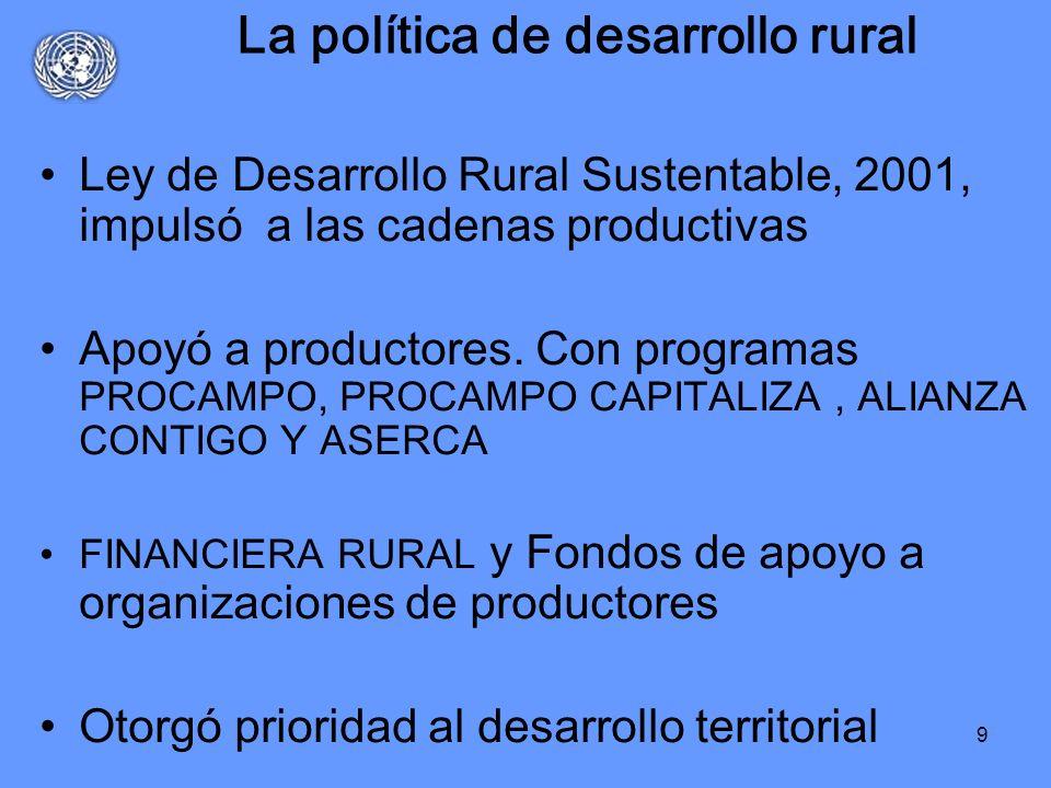 La política de desarrollo rural